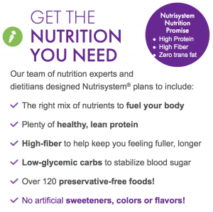 How and Why Nutrisystem Works